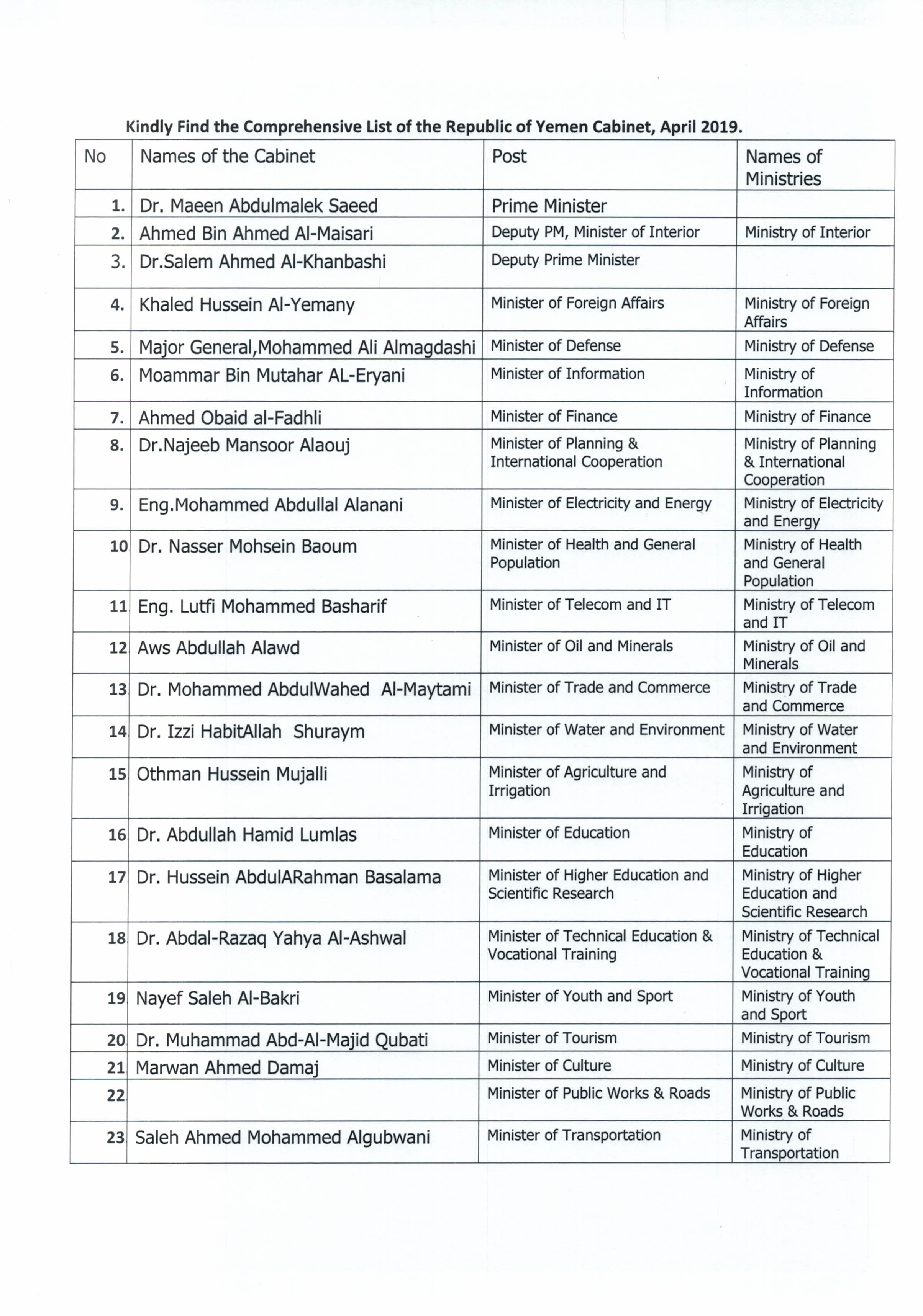 List of the Republic of Yemen Cabinet